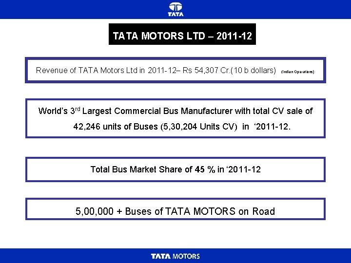 TATA MOTORS LTD – 2011 -12 Revenue of TATA Motors Ltd in 2011 -12–