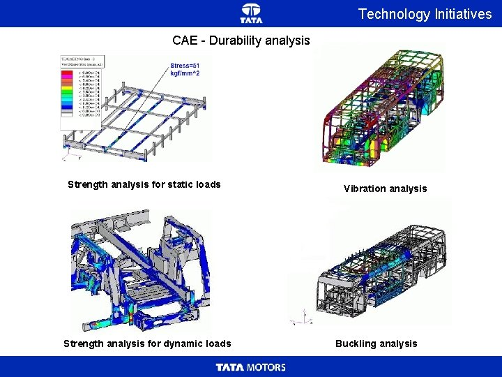 Technology Initiatives CAE - Durability analysis Strength analysis for static loads Strength analysis for