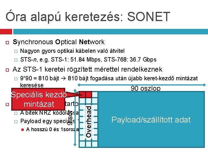 Óra alapú keretezés: SONET Synchronous Optical Network � � Nagyon gyors optikai kábelen való