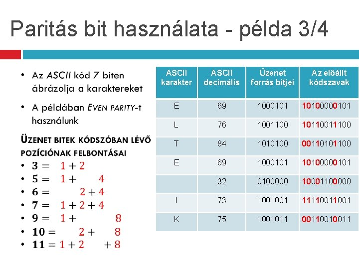 Paritás bit használata - példa 3/4 ASCII karakter ASCII decimális Üzenet forrás bitjei Az