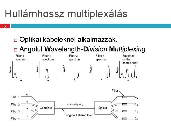 Hullámhossz multiplexálás 6 Optikai kábeleknél alkalmazzák. Angolul Wavelength-Division Multiplexing TR 1 TR 2 TR