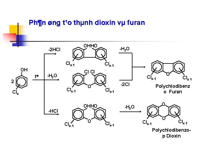 Ph¶n øng t¹o thµnh dioxin vµ furan OHHO 2 HCl Clx 1 OH Cl