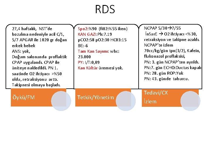 RDS 27, 4 haftalık, NST'de bozulma nedeniyle acil C/S, 5/7 APGAR ile 1020 gr