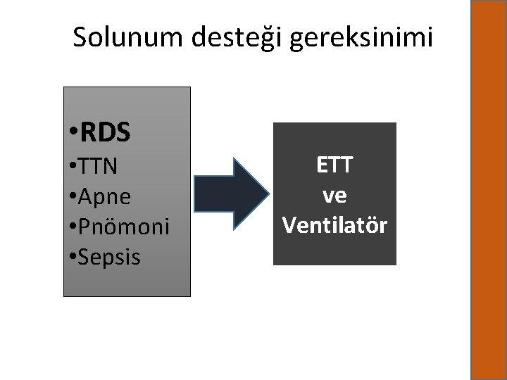 Solunum desteği gereksinimi • RDS • TTN • Apne • Pnömoni • Sepsis ETT