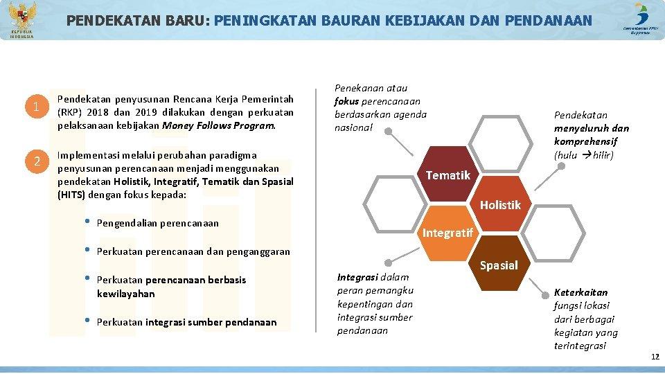 PENDEKATAN BARU: PENINGKATAN BAURAN KEBIJAKAN DAN PENDANAAN REPUBLIK INDONESIA 1 2 Pendekatan penyusunan Rencana