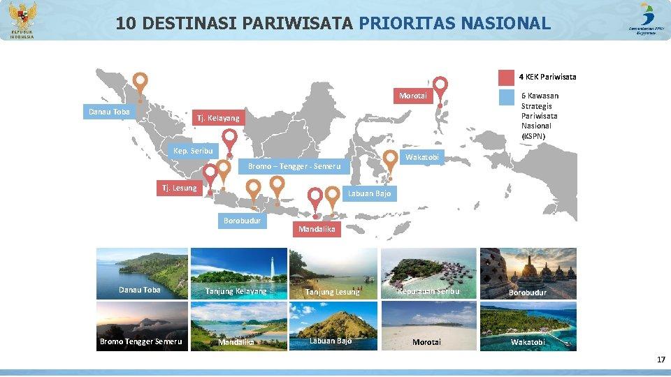 REPUBLIK INDONESIA 10 DESTINASI PARIWISATA PRIORITAS NASIONAL 4 KEK Pariwisata Morotai Danau Toba Tj.