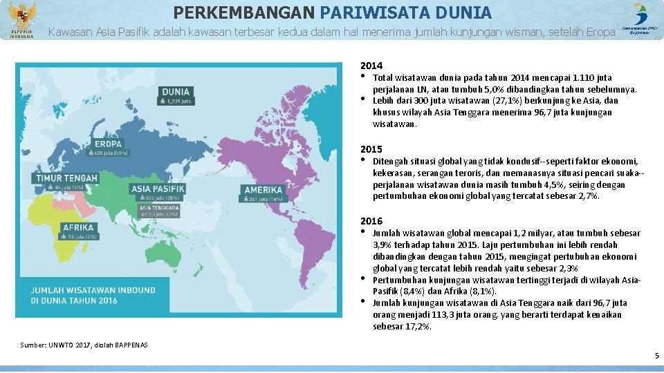 PERKEMBANGAN PARIWISATA DUNIA REPUBLIK INDONESIA Kawasan Asia Pasifik adalah kawasan terbesar kedua dalam hal