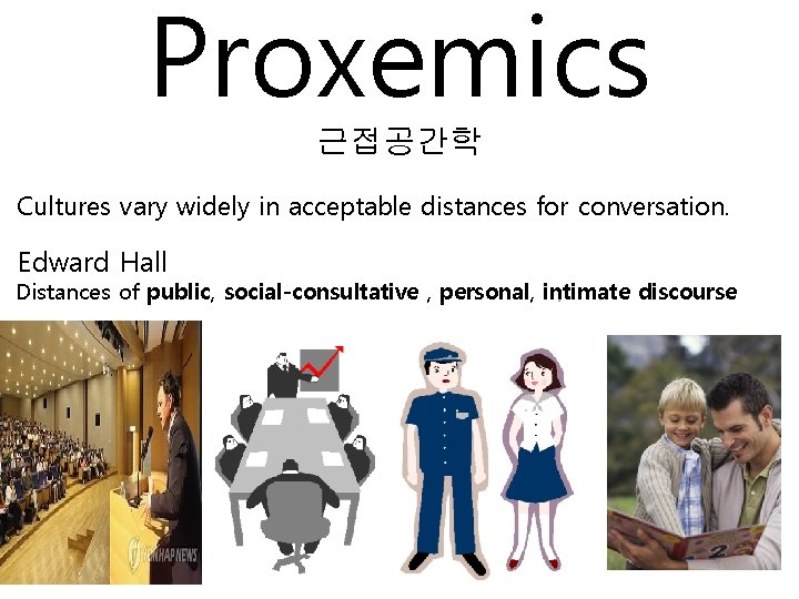 Proxemics 근접공간학 Cultures vary widely in acceptable distances for conversation. Edward Hall Distances of