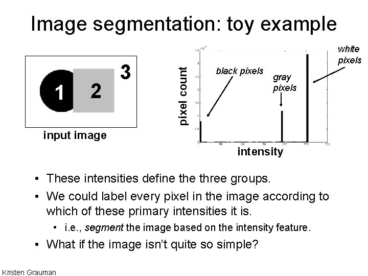 Image segmentation: toy example 2 pixel count 1 3 white pixels black pixels gray