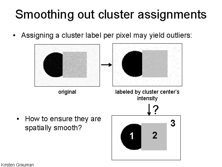 Smoothing out cluster assignments • Assigning a cluster label per pixel may yield outliers: