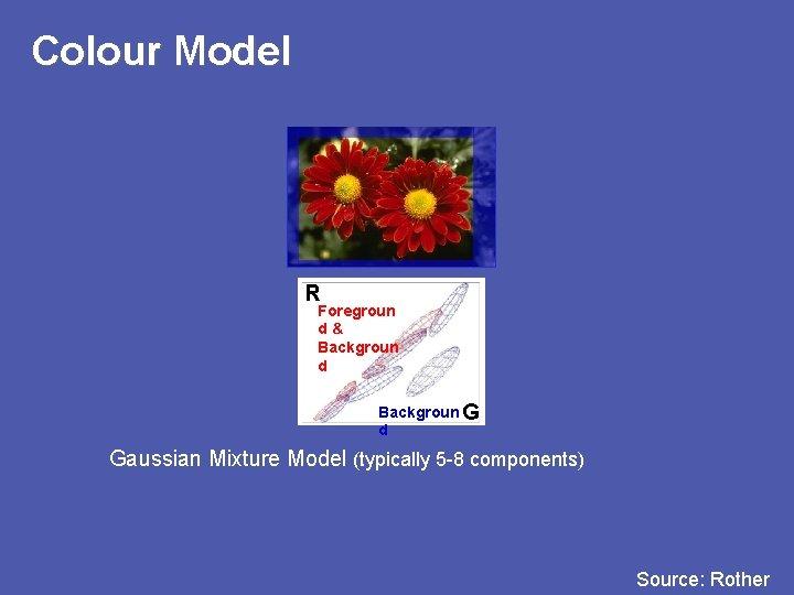 Colour Model R Foregroun d& Backgroun d Backgroun G d Gaussian Mixture Model (typically
