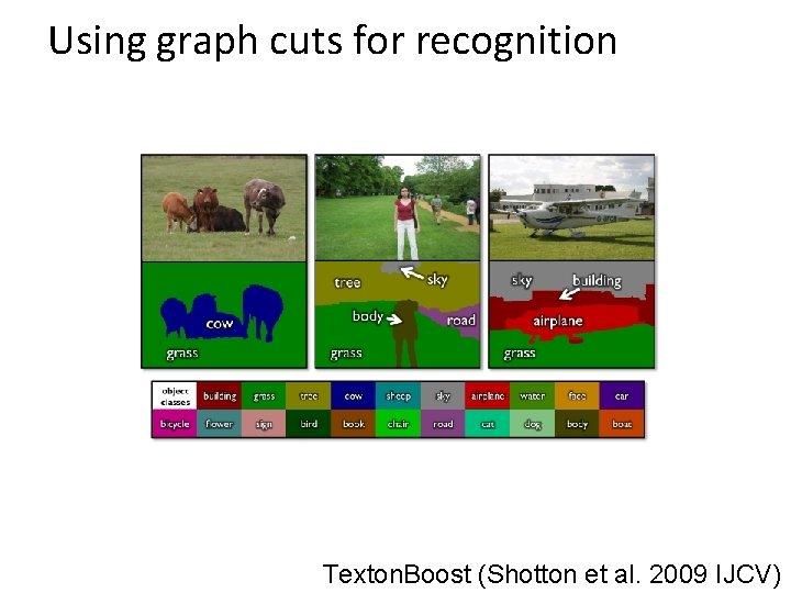 Using graph cuts for recognition Texton. Boost (Shotton et al. 2009 IJCV)