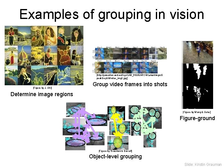 Examples of grouping in vision [http: //poseidon. csd. auth. gr/LAB_RESEARCH/Latest/imgs/S peak. Dep. Vid. Index_img