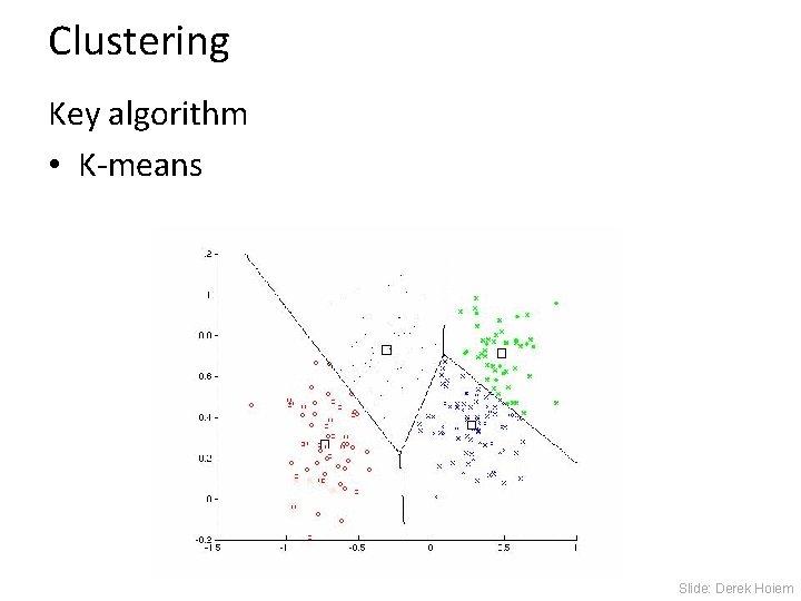 Clustering Key algorithm • K-means Slide: Derek Hoiem
