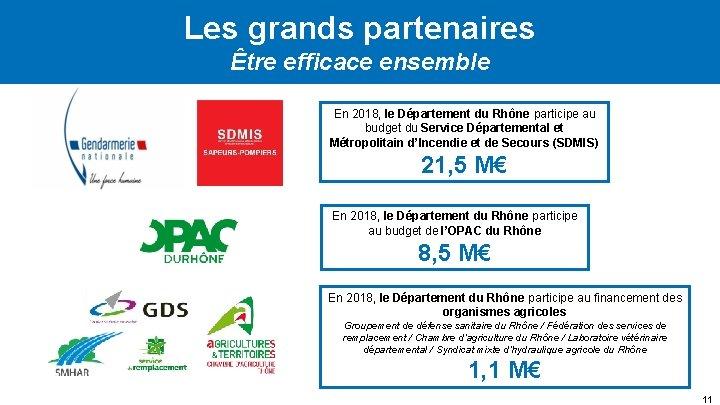 Les grands partenaires Être efficace ensemble En 2018, le Département du Rhône participe au