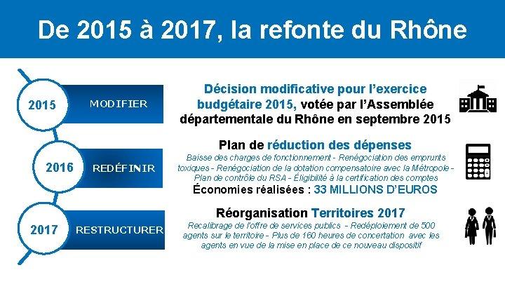 De 2015 à 2017, la refonte du Rhône 2015 MODIFIER Décision modificative pour l'exercice