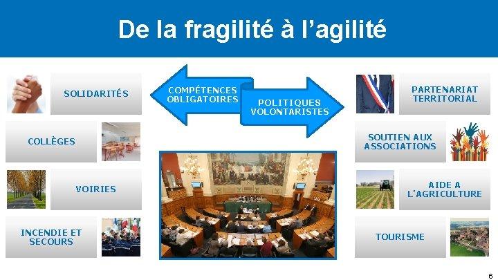 De la fragilité à l'agilité SOLIDARITÉS COMPÉTENCES OBLIGATOIRES POLITIQUES PARTENARIAT TERRITORIAL VOLONTARISTES SOUTIEN AUX