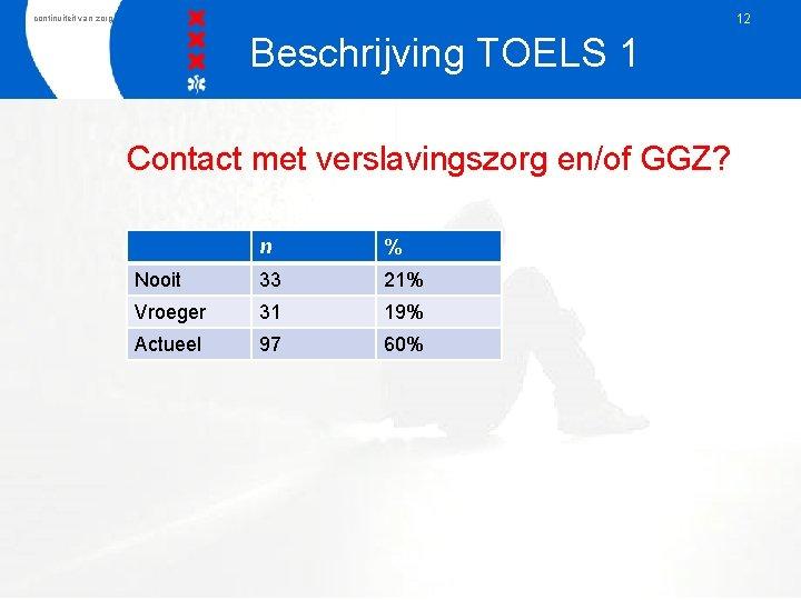 12 continuiteit van zorg Beschrijving TOELS 1 Contact met verslavingszorg en/of GGZ? n %