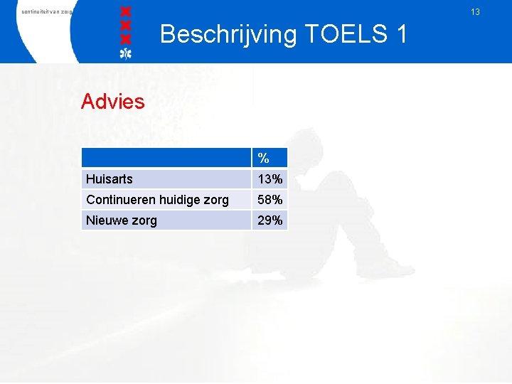 13 continuiteit van zorg Beschrijving TOELS 1 Advies % Huisarts 13% Continueren huidige zorg