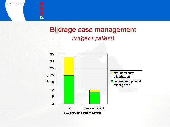 continuiteit van zorg Bijdrage case management (volgens patiënt)