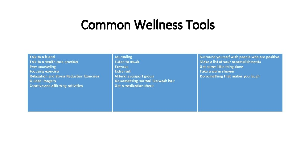Common Wellness Tools Talk to a friend Talk to a health care provider Peer