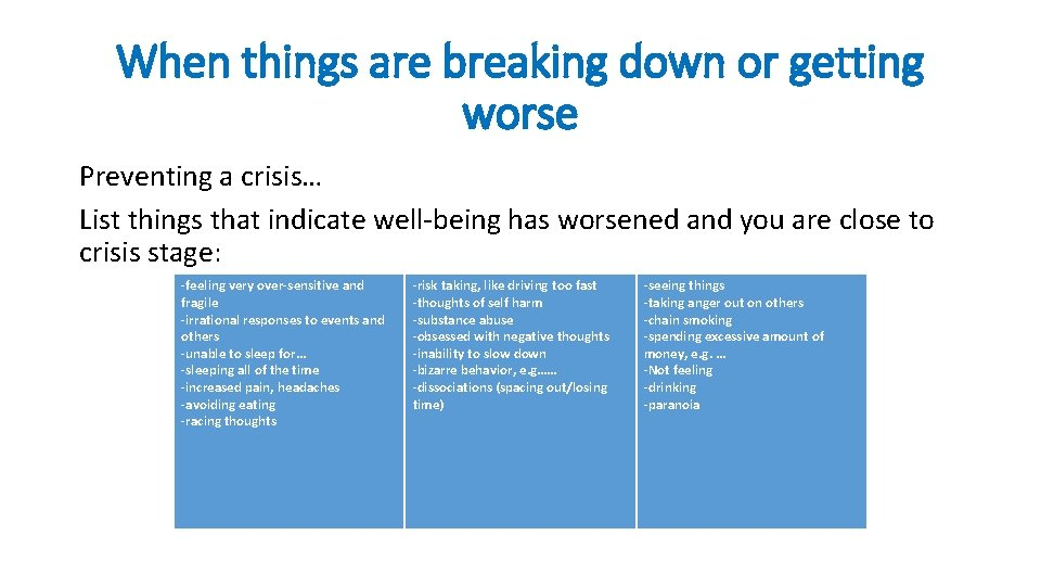 When things are breaking down or getting worse Preventing a crisis… List things that