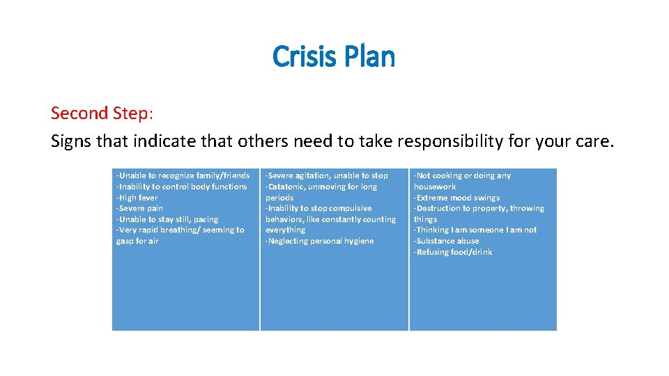 Crisis Plan Second Step: Signs that indicate that others need to take responsibility for