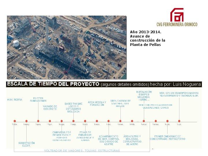 Año 2013 -2014. Avance de construcción de la Planta de Pellas DEL PROYECTO (algunos