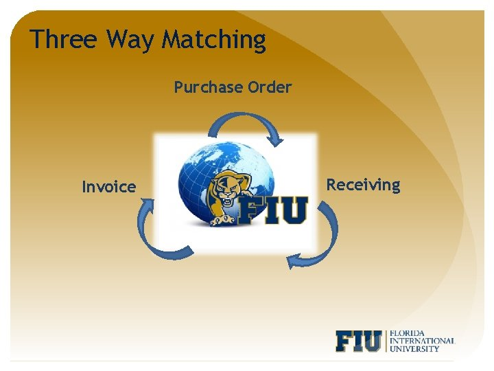 Three Way Matching Purchase Order Invoice Receiving