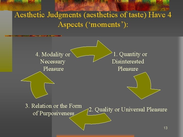 Aesthetic Judgments (aesthetics of taste) Have 4 Aspects ('moments'): 4. Modality or Necessary Pleasure
