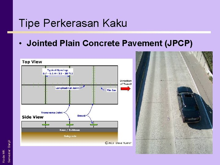 Tipe Perkerasan Kaku Semester Ganjil Kode MK • Jointed Plain Concrete Pavement (JPCP)