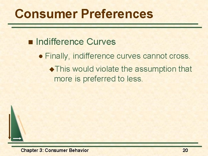 Consumer Preferences n Indifference Curves l Finally, indifference curves cannot cross. u. This would