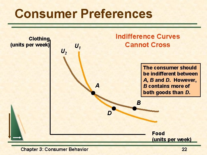 Consumer Preferences Clothing (units per week) U 2 Indifference Curves Cannot Cross U 1