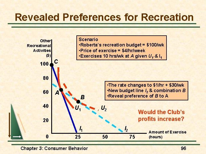 Revealed Preferences for Recreation Other Recreational Activities ($) 100 C Scenario • Roberta's recreation