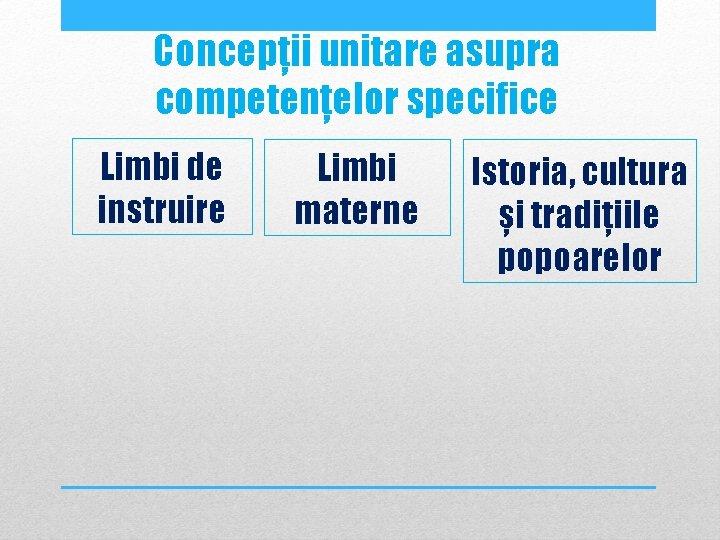 Concepții unitare asupra competențelor specifice Limbi de instruire Limbi materne Istoria, cultura și tradițiile
