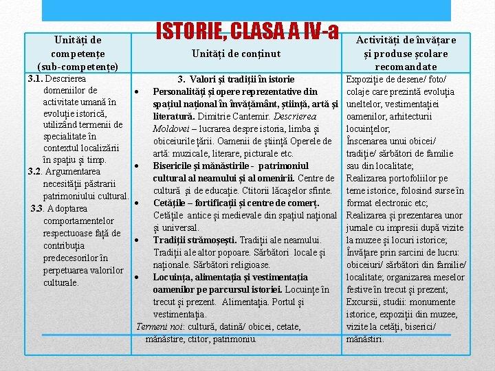 ISTORIE, CLASA A IV-a Unități de competenţe (sub competențe) Unități de conţinut Activități de