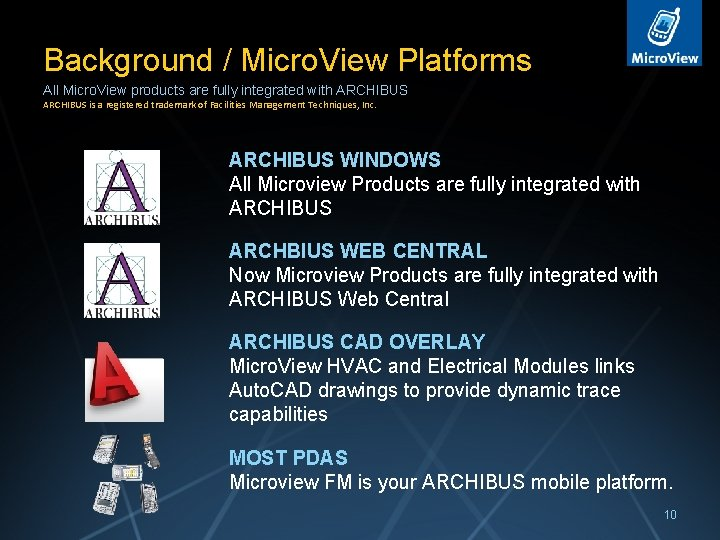 Background / Micro. View Platforms All Micro. View products are fully integrated with ARCHIBUS