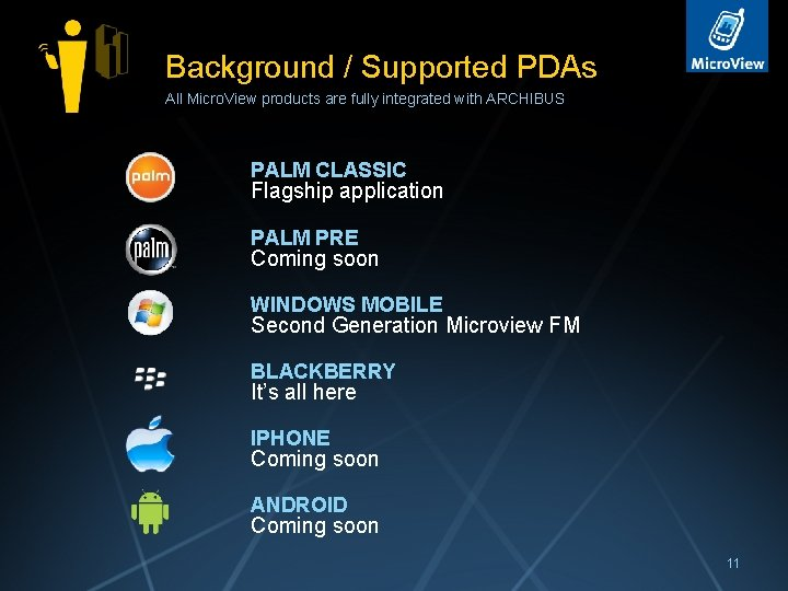 Background / Supported PDAs All Micro. View products are fully integrated with ARCHIBUS PALM