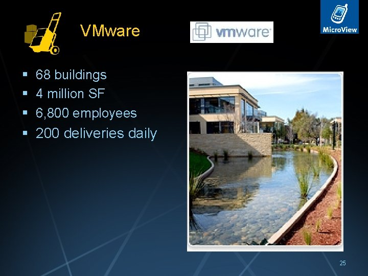 VMware § 68 buildings § 4 million SF § 6, 800 employees § 200