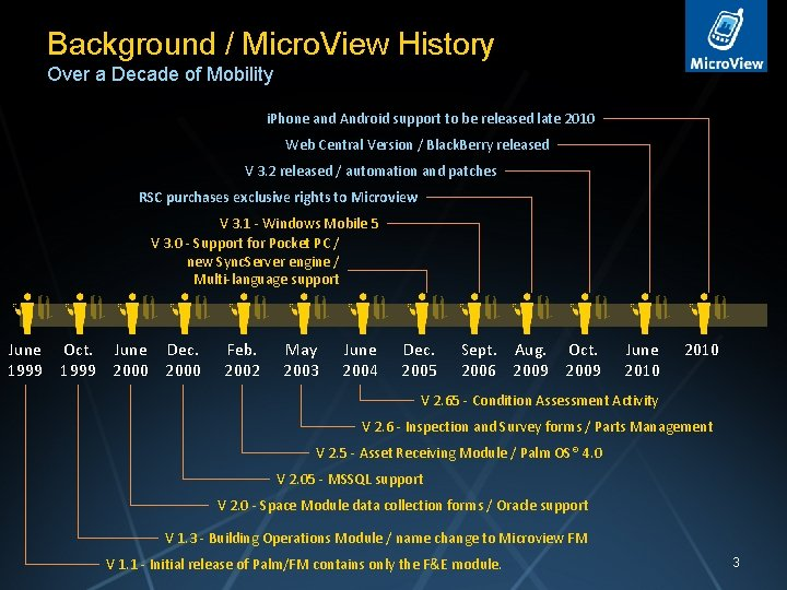 Background / Micro. View History Over a Decade of Mobility i. Phone and Android