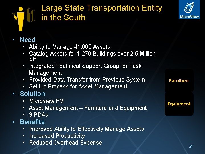 Large State Transportation Entity in the South • Need • Ability to Manage 41,