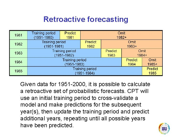 Retroactive forecasting Given data for 1951 -2000, it is possible to calculate a retroactive