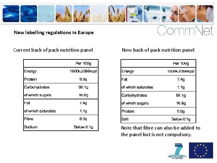 New labelling regulations in Europe Current back of pack nutrition panel New back of