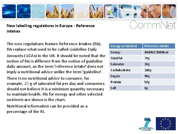 New labelling regulations in Europe - Reference intakes The new regulations feature Reference Intakes