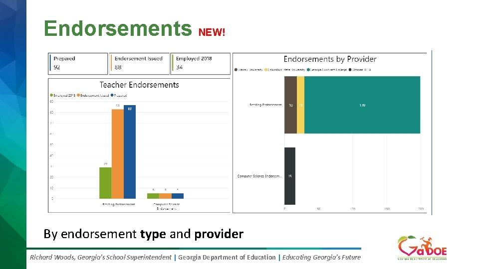 Endorsements NEW! By endorsement type and provider Richard Woods, Georgia's School Superintendent | Georgia