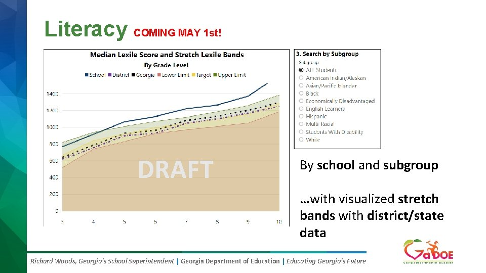 Literacy COMING MAY 1 st! DRAFT By school and subgroup …with visualized stretch bands
