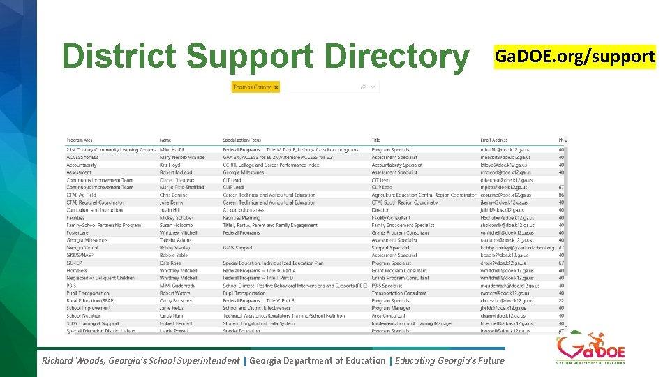 District Support Directory Ga. DOE. org/support Richard Woods, Georgia's School Superintendent | Georgia Department