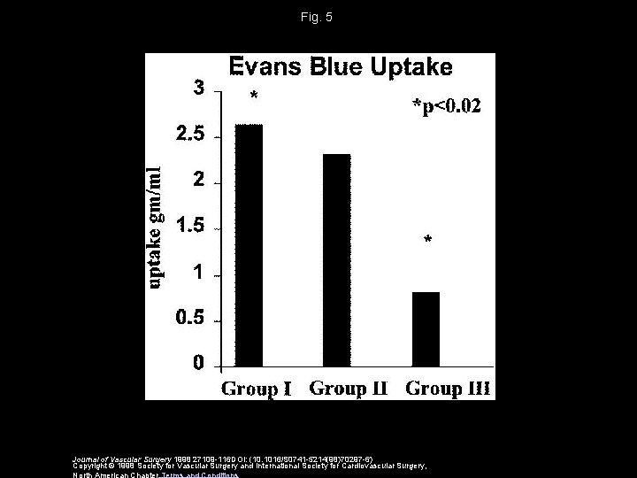 Fig. 5 Journal of Vascular Surgery 1998 27109 -116 DOI: (10. 1016/S 0741 -5214(98)70297