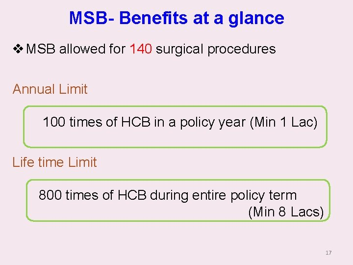 MSB- Benefits at a glance v MSB allowed for 140 surgical procedures Annual Limit