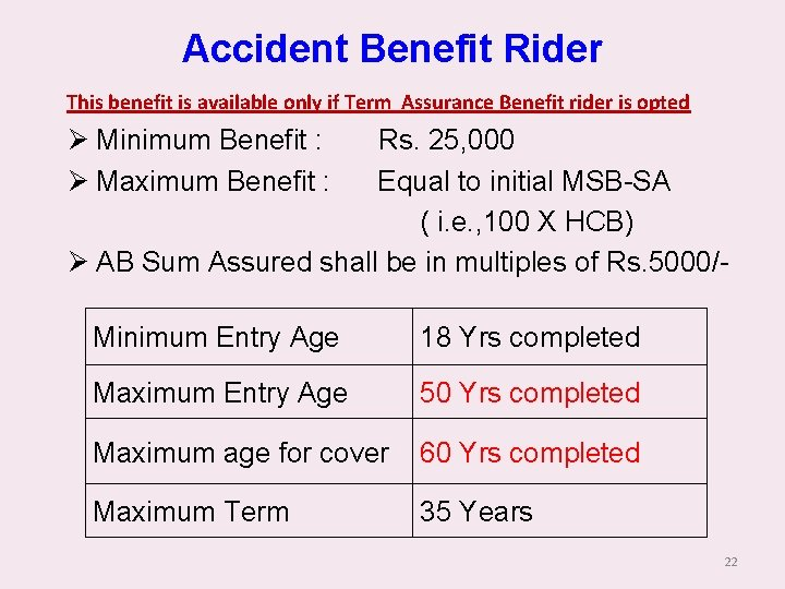Accident Benefit Rider This benefit is available only if Term Assurance Benefit rider is